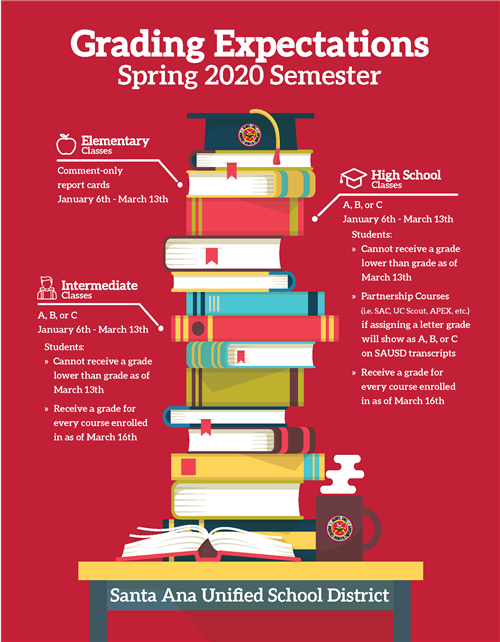 Santa Ana Unified School District Grading Policy for Spring 2020