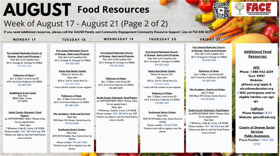 Food Resources2