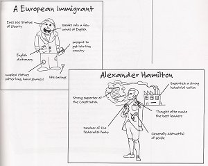Annotated Caricature