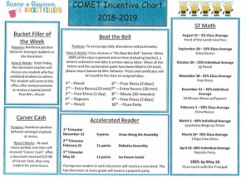 "Carver Comet Incentive Chart 2018-2019 ""Become a Classroom of Bucket Fillers"""