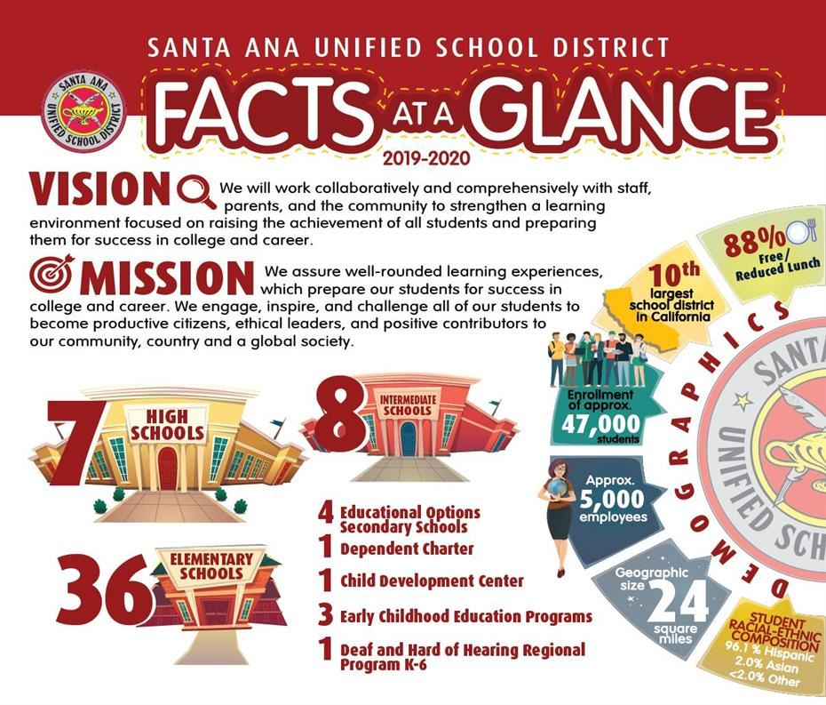 Facts at a Glance 2019-20
