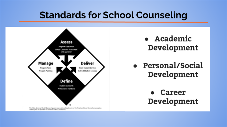 ASCA Counselor Standards
