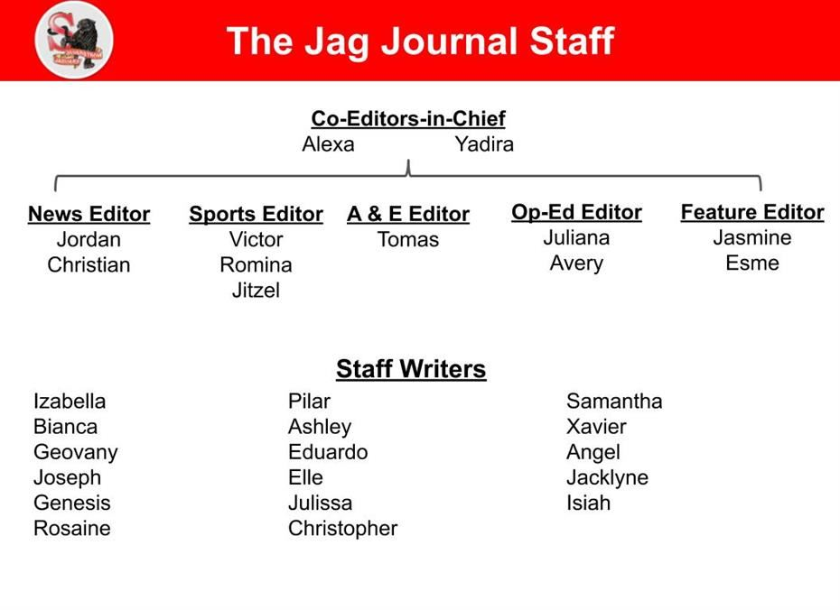The Jag Journal Staff 2019-20