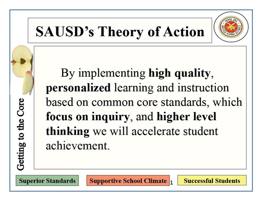 SAUSD's Theory of Action