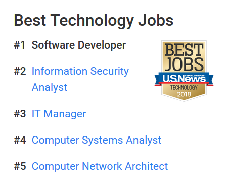 Best Technology Jobs
