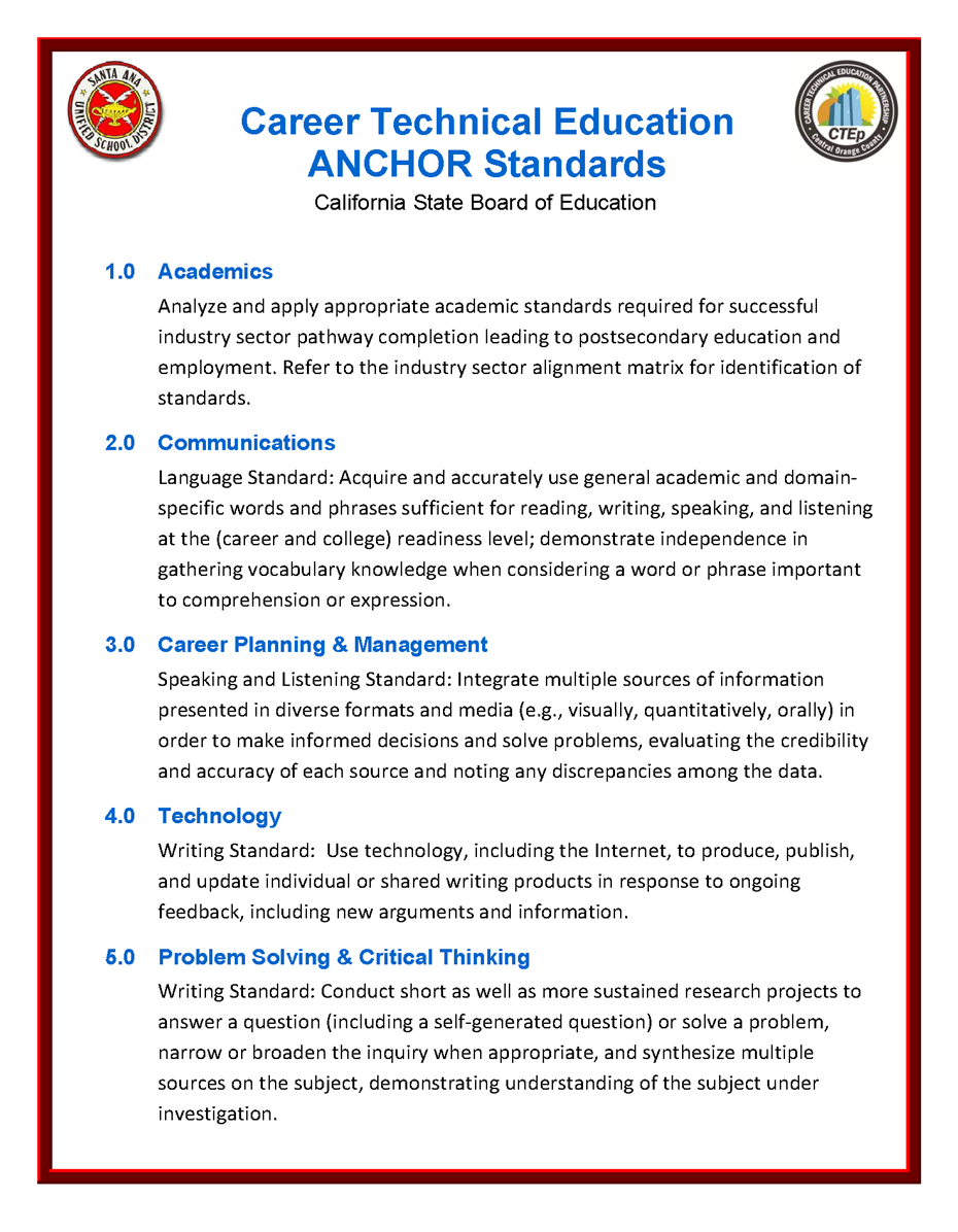 CTE ANCHOR Standards