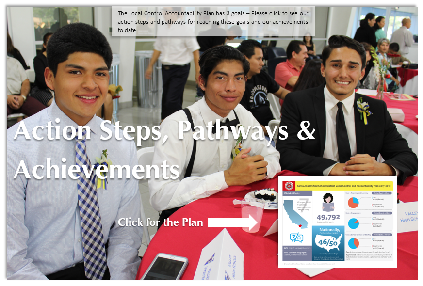 Action Steps, Pathways & Achievements