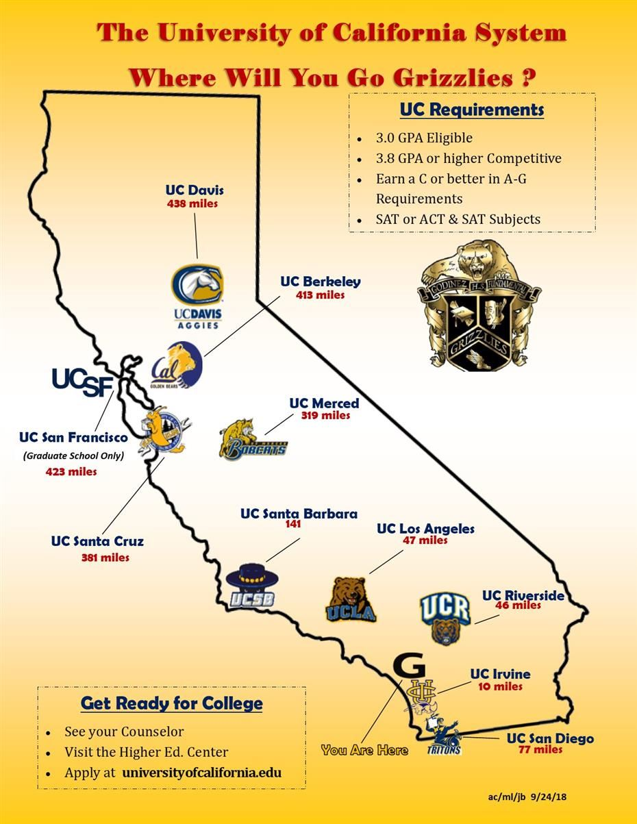 Uc Davis California Map.Distinguished Grizzly Academy University Of California System